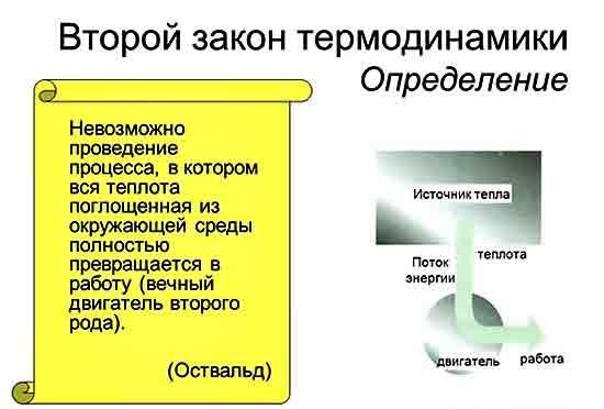 2_zakon_termodinamiki_Opredelenie