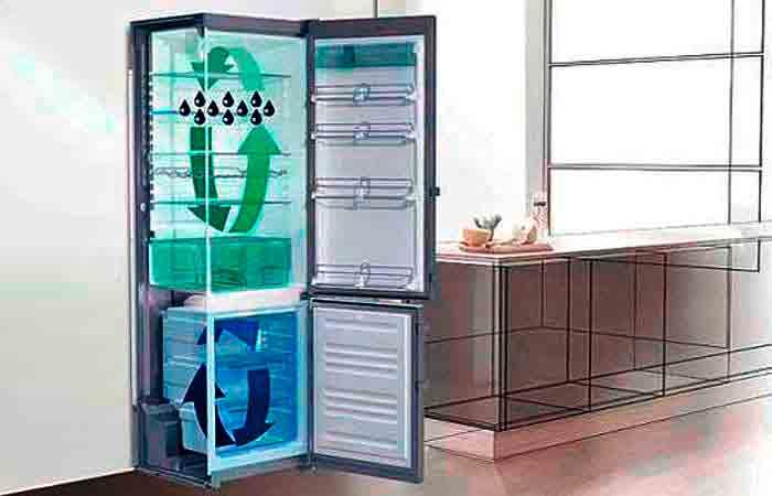 Аватар_Правильное хранение продуктов в бытовом холодильнике.