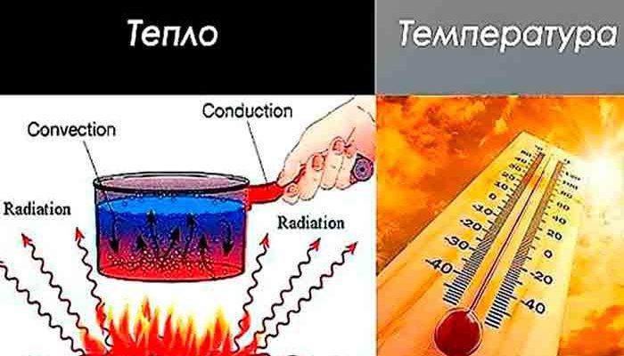 Avatar_Temperatura_teplo_i_davlenie