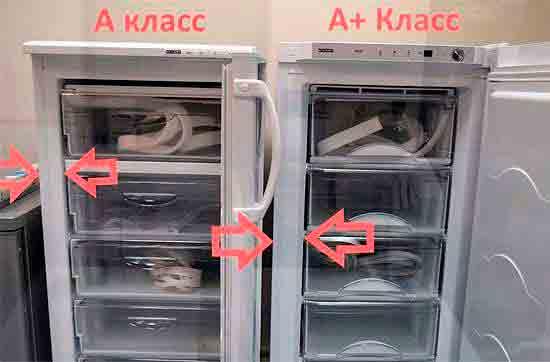 Klass_energopotrebleniya_holodilnika_2
