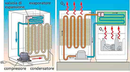 Elementyi_holodilnogo_kontura_s_kompressorom
