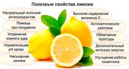 Полезные свойства лимона.