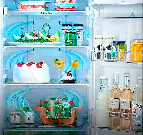 Температурные зоны в холодильнике.