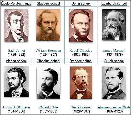 Основатели термодинамики.
