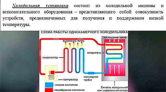 Holodilnaya_ustanovka_sostoit_iz_holodilnoy_mashinyi_i_vspomogatelnogo_oborudovaniya