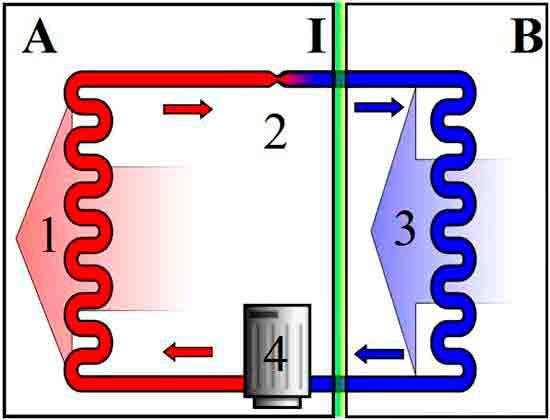 Схема компрессионной охлаждающей машины.