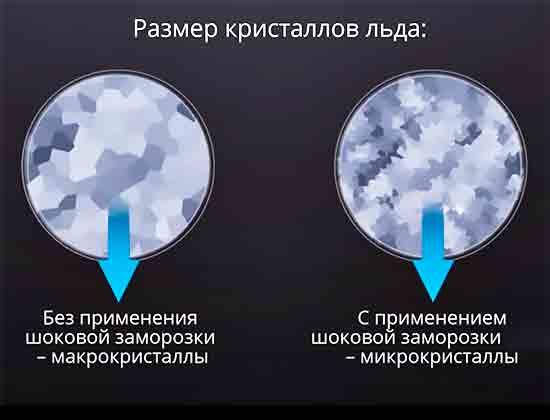 Razmer_kristallov_lda_posle_zamorozki