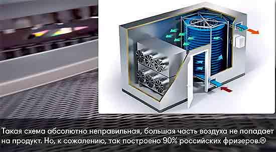 Spiralnaya_kamera_shokovoy_zamorozki
